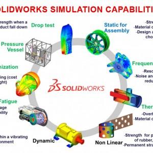 Menghemat penggunaan Material dengan SolidWorks Simulation