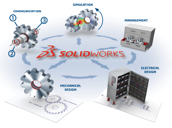 solidworks-ads