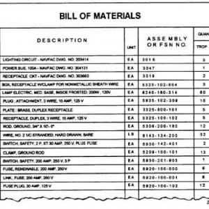 SOLIDWORKS Electrical – Membuat Report BOM / Part List ataupun BQ