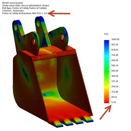 solidworks simulation 7