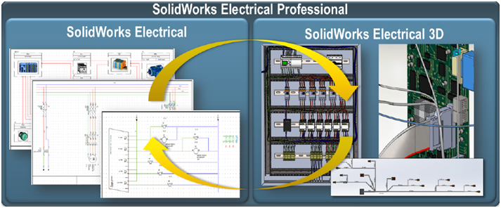tutorial solidworks electrical 5