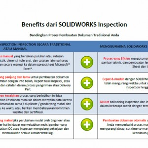 Benefits dari SOLIDWORKS Inspection
