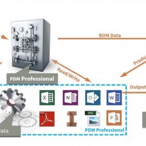 Mengelola Daftar File Solidworks PDM Dengan Lebih Efektif