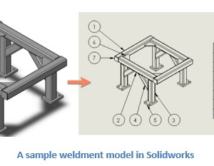 menampilkan Komponen SOLIDWORKS Sub-weldment pada Daftar Cut List drawing