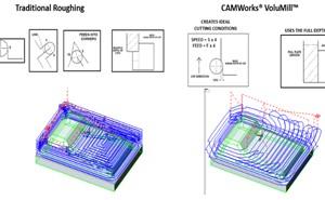 Persamaan dan perbedaan antara SolidWorks CAM dan CAMWORKS