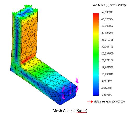 mesh coarse result