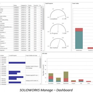 SOLIDWORKS Manage – Creative, Innovative, and Fully Customizable Dashboard